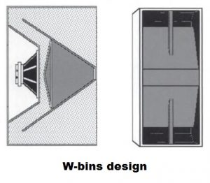Folded Horn Speaker Design Explanation And Calculator Audio Judgement