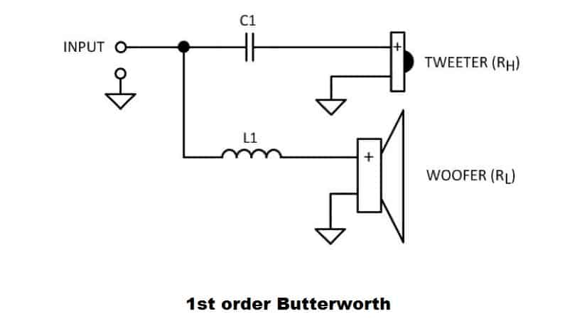1st order butterworth