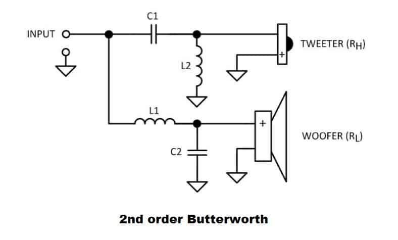 2nd order butterworth
