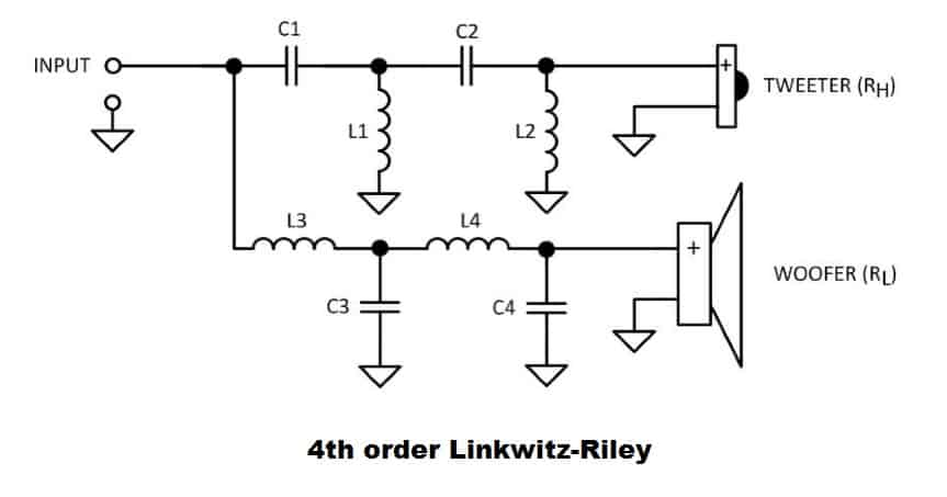 4th order linkwitz riley