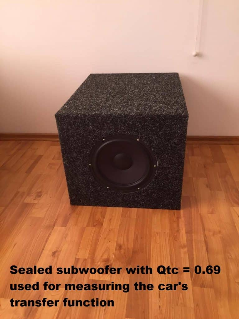 sealed subwoofer linear response