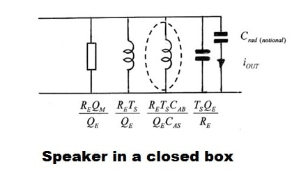 speaker closed box electrical circuit
