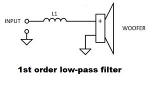 1st order low pass filter