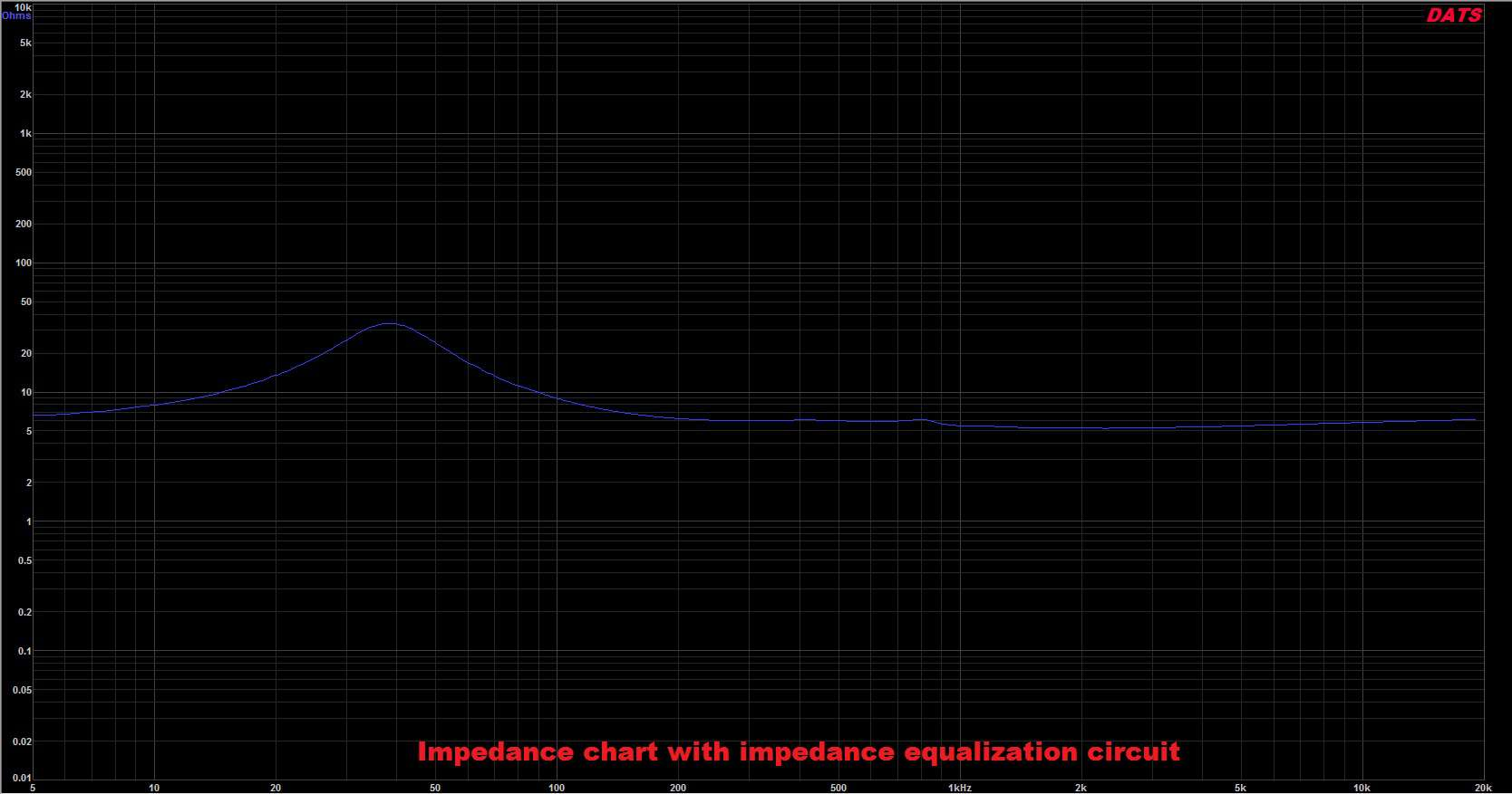 Zobel Network Calculator Impedance Equalization Circuit Step By Circuits Bridge Electronic Filter Topology Image