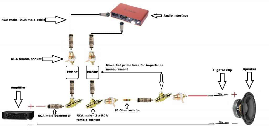 soundeasy probe jig schematic