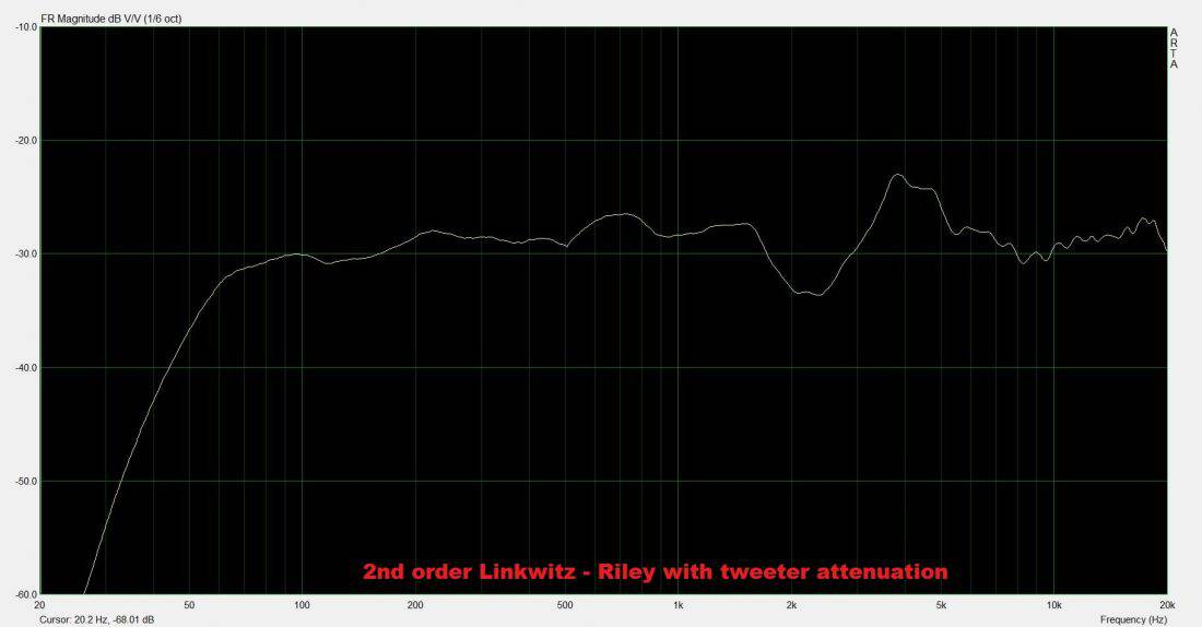 revised 2nd order linkwitz riley frequency response