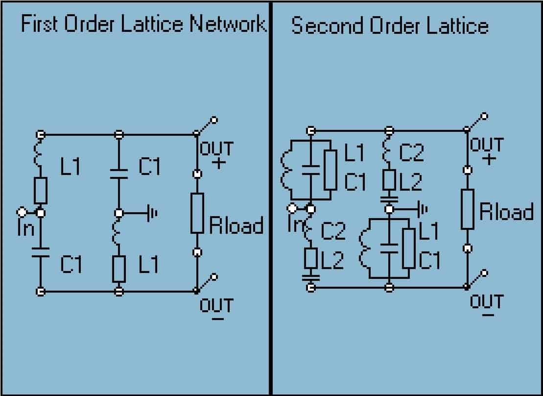 Ladder Delay Network Using Soundeasy Audio Judgement Circuit Schematic Diagram Get Free Image About Wiring 1st And Second Order
