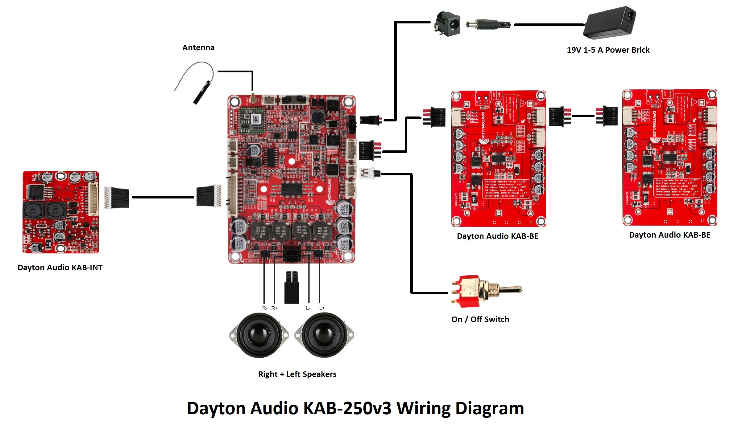 amplifier module wiring diagram wiring diagram data todaydayton audio kab 250v3 review mini bluetooth amp board amplifier module wiring diagram