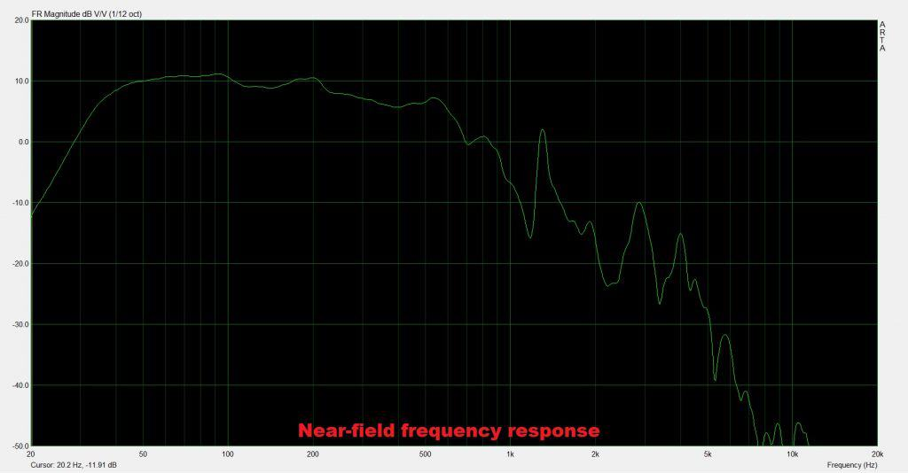 nearfield response resonant frequency of your car