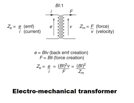 electro mechanical transformer