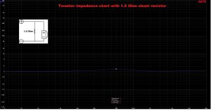 tweeter impedance shunt 1.5 ohm resistor