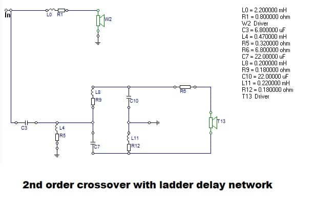 crossover with ladder delay network