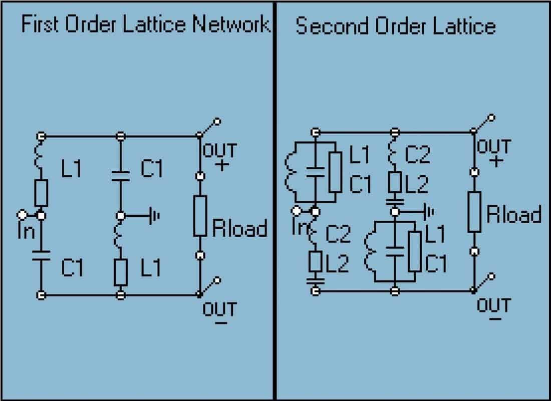 1st and second order ladder delay network