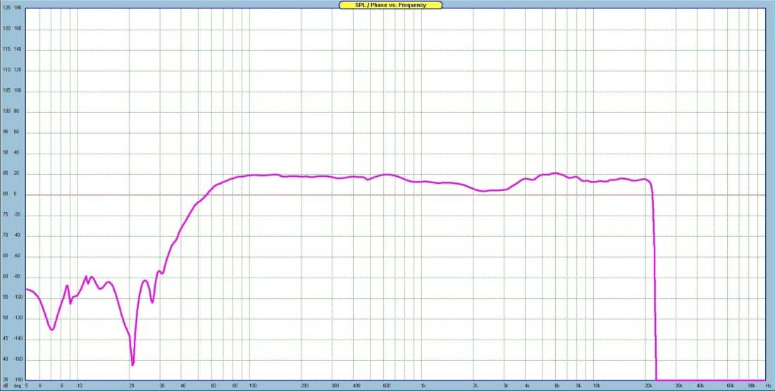 frequency response cheap filter
