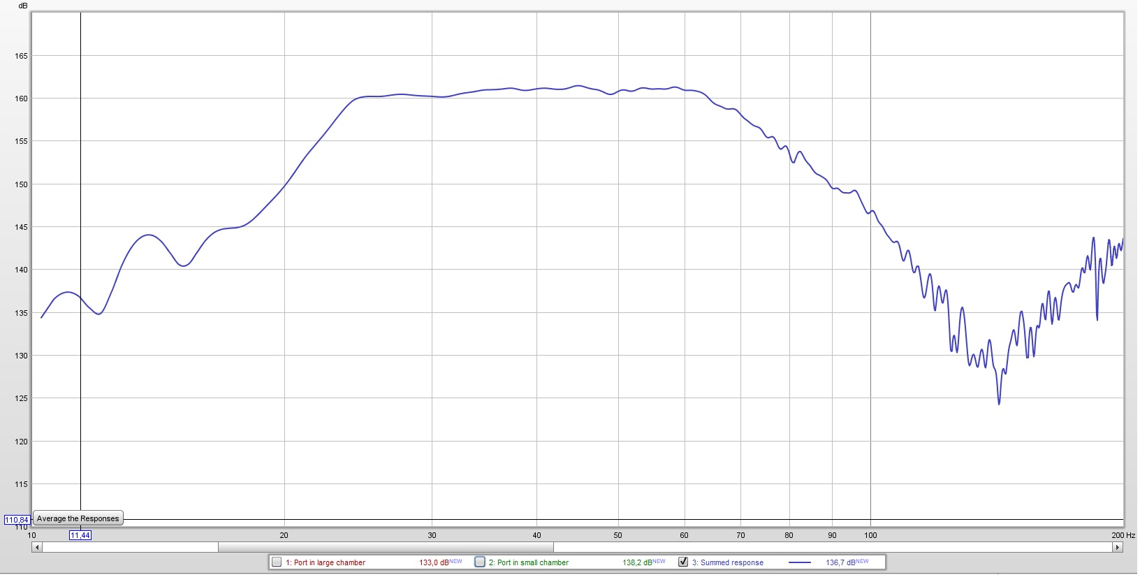 frequency response 6th order bandpass