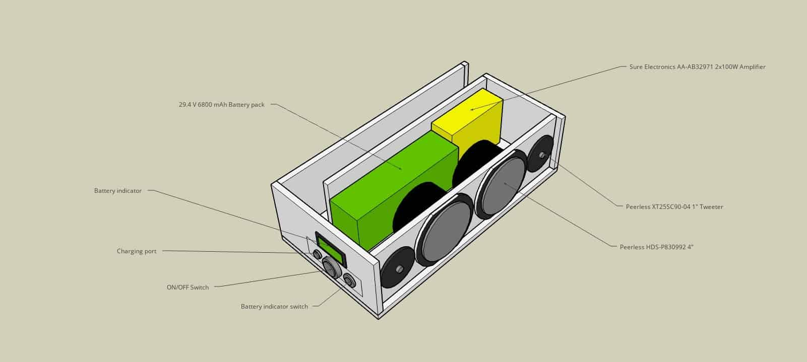 boombox components
