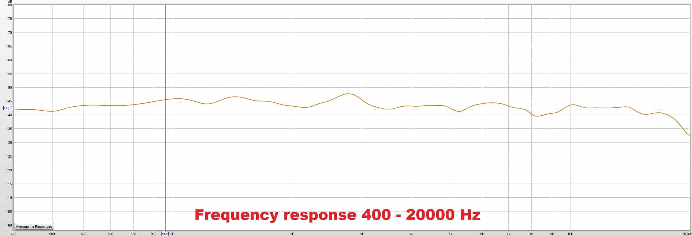 boombox frequency response