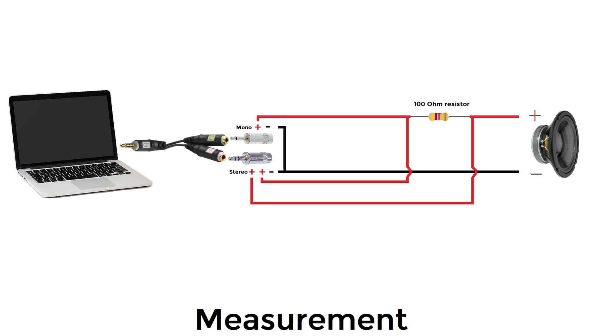 speaker impedance measurement cable